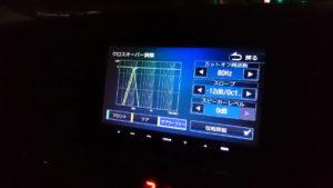カットオフ周波数は80Hz