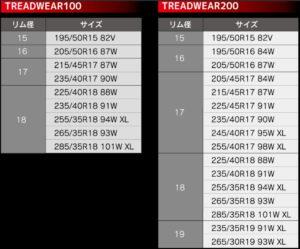 ACCELERA 651sport  サイズリスト