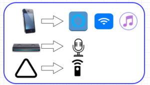 スマホアプリのAlexaを利用する場合の役割